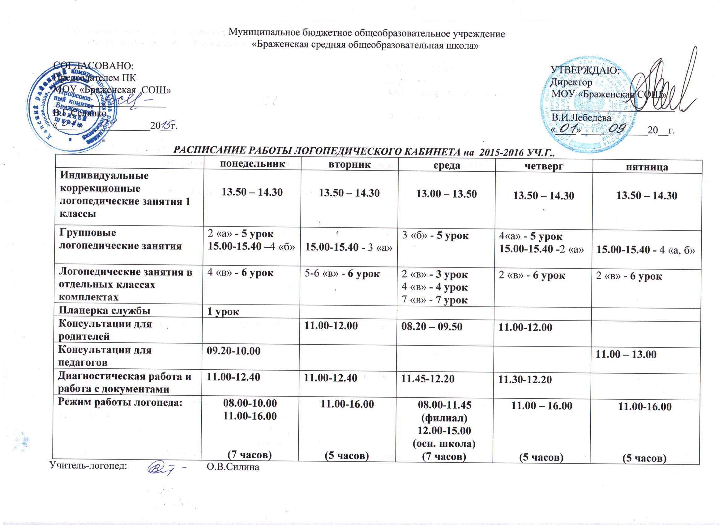должностная инструкция учителя физической культуры россии